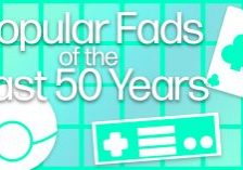 Popular Fads of the Past 50 Years